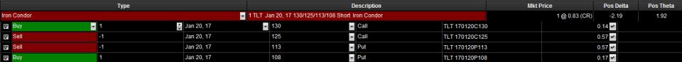 iron condor 01