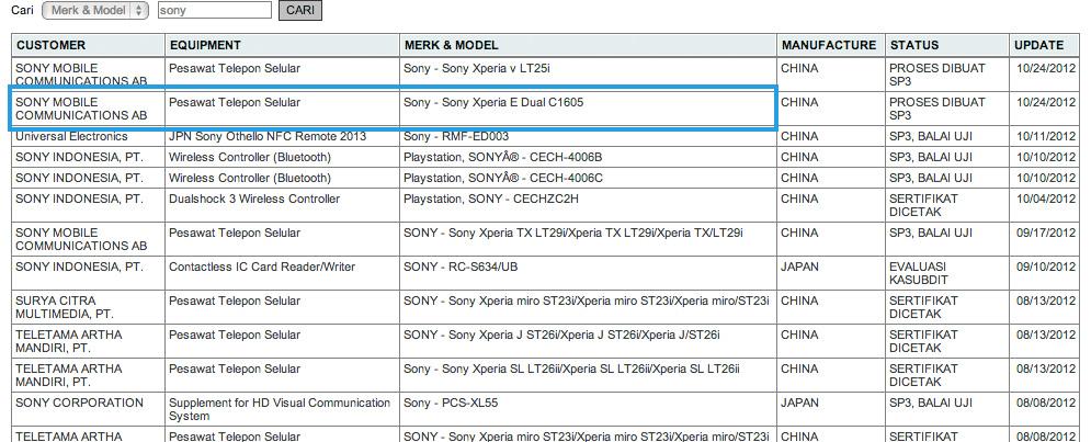 Sony Xperia E y E dual se filtran, con algunas