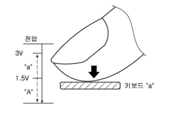 Así es el nuevo TouchWiz de Samsung con la opción para