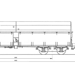 the railcar can be unloaded from each side individually or from both sides at once by manipulating the unloading mechanism  [ 1920 x 756 Pixel ]