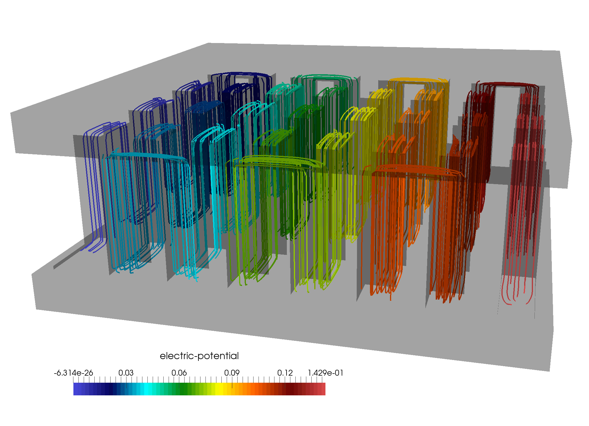Electric potential in the Peltier module