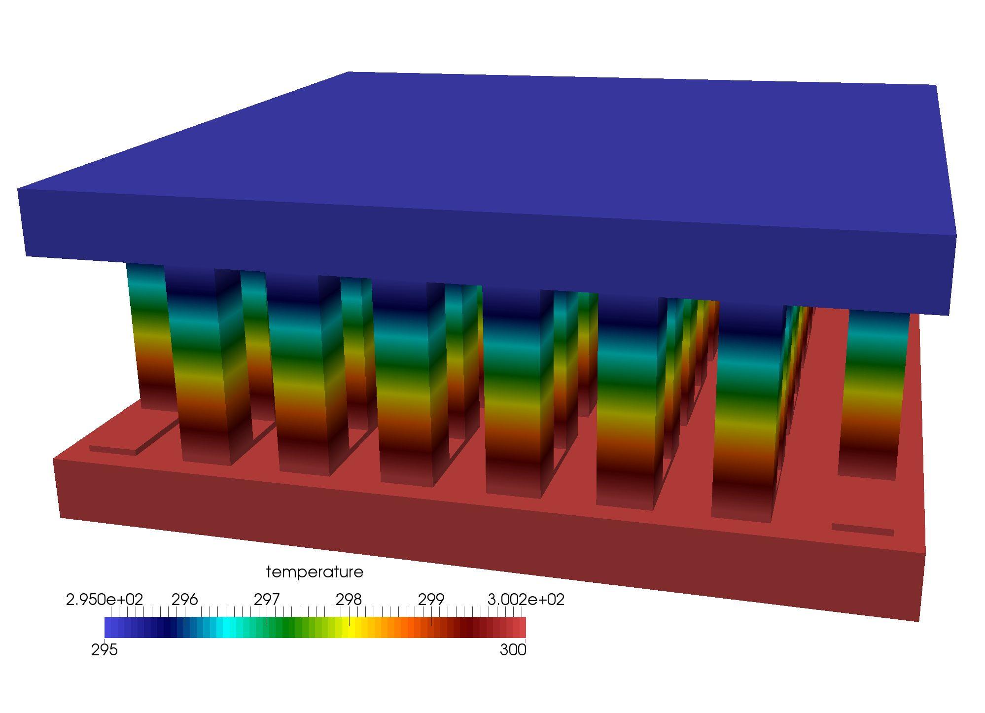 Temperature distribution in the Peltier module