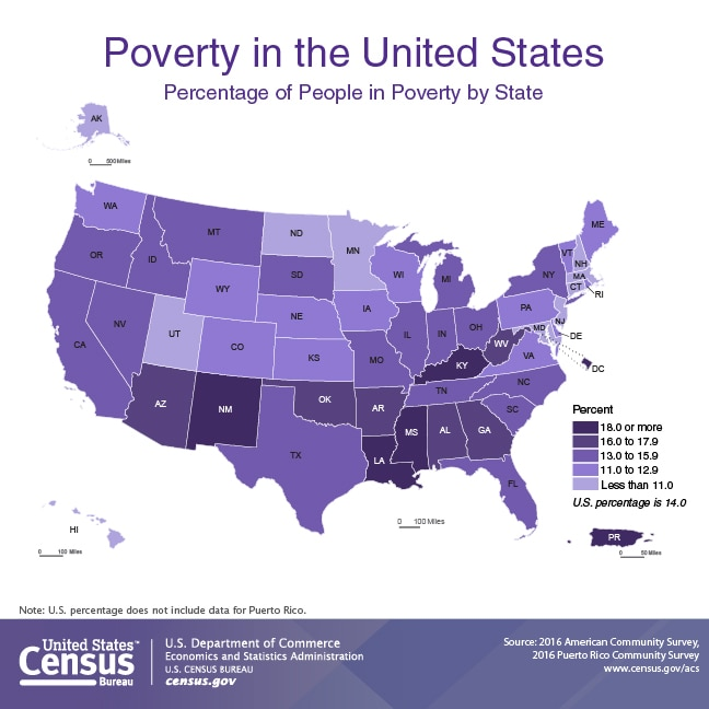 poverty in the united