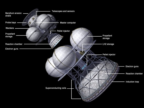 "Sonda interestelar ""Icarus"" (http://www.centauri-dreams.org)"