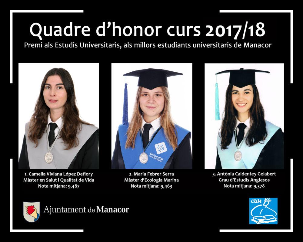 Camelia Viviana López, Maria Febrer I Antònia Caldentey  S'enduen Els Premis Als Millors Estudiants Universitaris