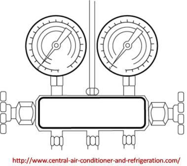 Air Conditioning Gauges