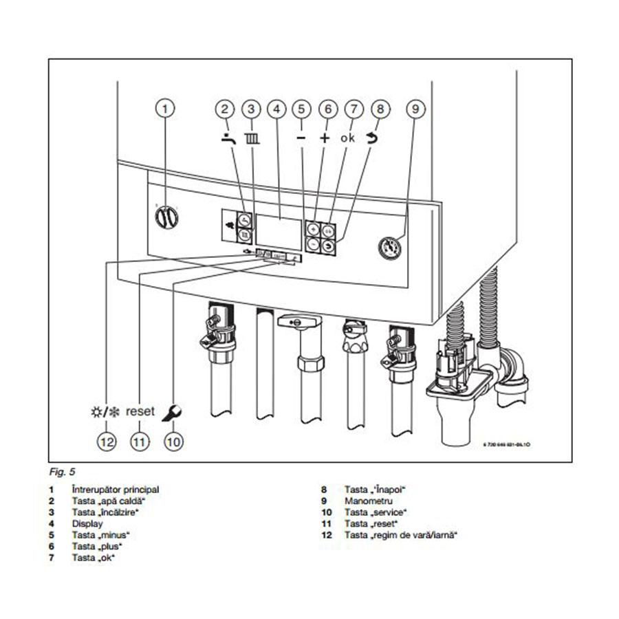 Centrala termica in condensare pe gaz 24 kW Buderus