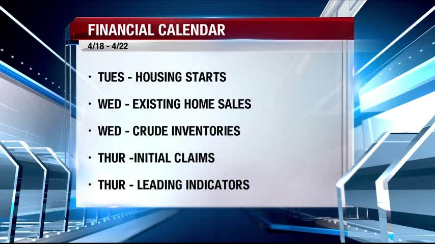 Host of Earnings Reports Out All Week_81143274-159532