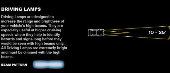 Driving lights illustration 2