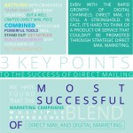 Three Key points to the success of direct mailing infographic