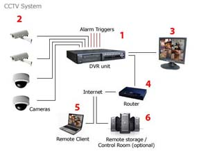 Residential Audio Systems Exterior Systems Wiring Diagram