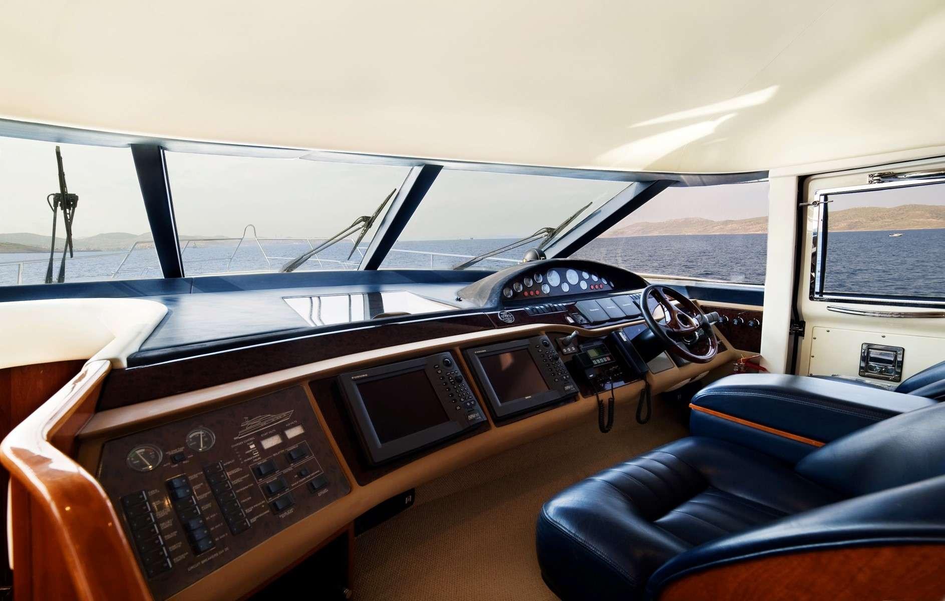 Image of FAST BREAK yacht #5