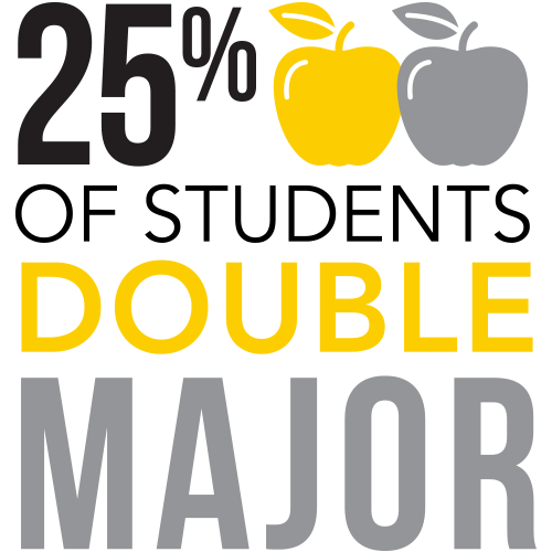 (infographic) 25 percent of Centre students double major