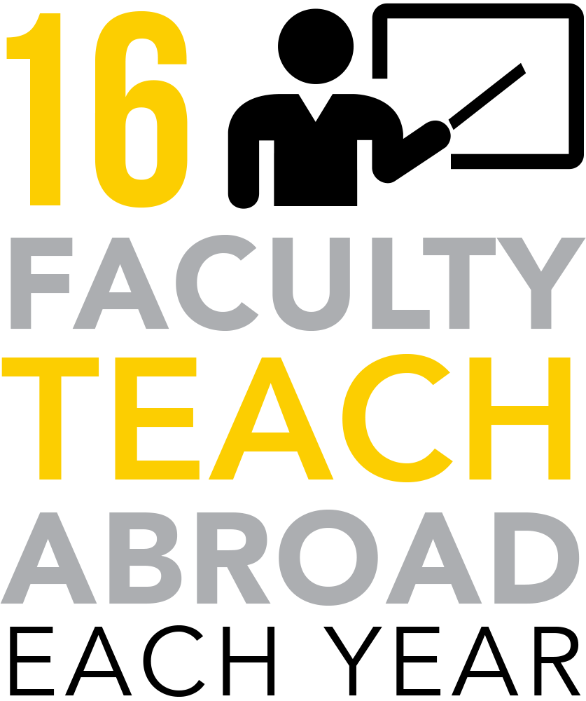 infographic for Centre faculty who teach abroad