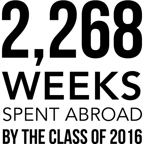 infographic for number of weeks spent abroad by the class of 2016