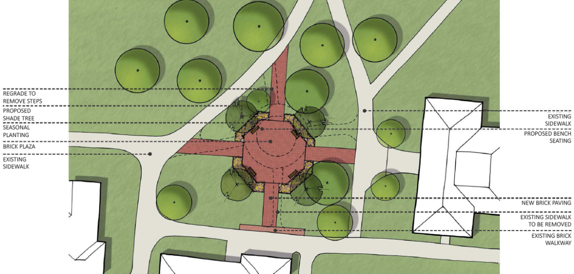 Rogers Plaza update plan