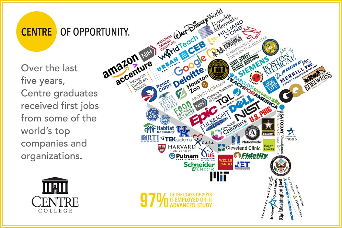 Graduation cap graphic featuring top companies recent graduates have landed