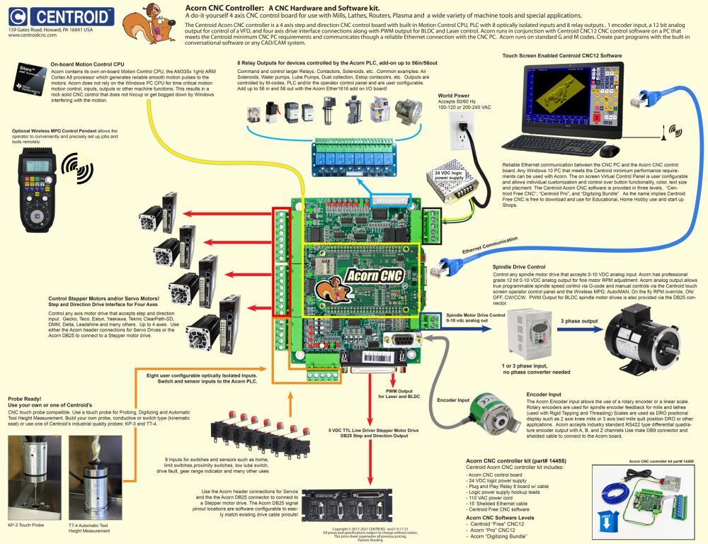 medium resolution of acorn cnc controller board overview