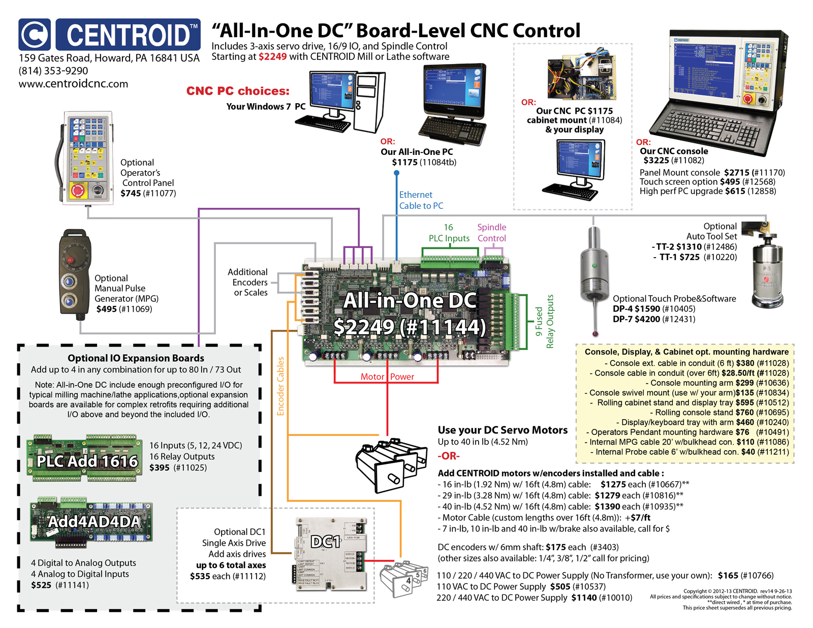 hight resolution of centroid cnc control visual price sheet