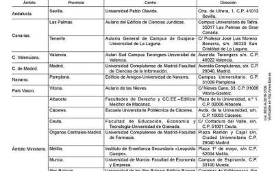 Publicados listados provisionales de Auxilio y definitivos de Gestión