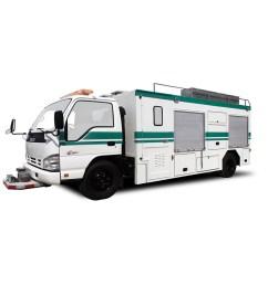 rescue truck isuzu nqr [ 1024 x 1024 Pixel ]