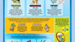 Pokémon.com se puso al día, y un Vistazo a Nintendo Power