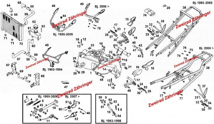 Rahmen-Räder-Gabel