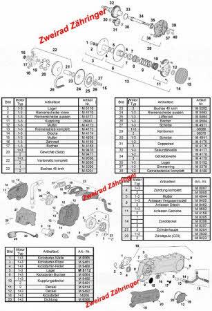 Motor Piaggio Scooter 50