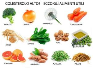 colesterolo alto cibi utili