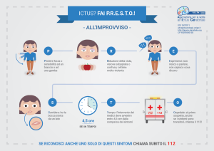 Come riconoscere i sintomi di ictus