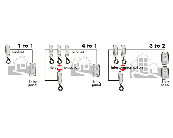 Legrand Intercom Wiring Diagram : 31 Wiring Diagram Images