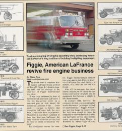 nothing can be related regarding american lafrance without first beginning in new york s southern tier the home of american lafrance from 1873 to 1985  [ 1149 x 876 Pixel ]