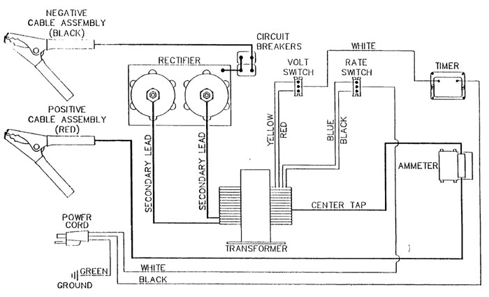 wiring diagram for onboard charger wiring diagram