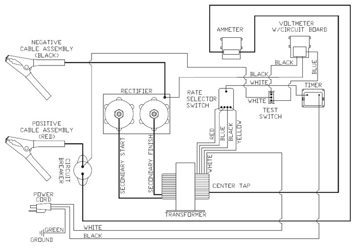 portable charger wiring diagram