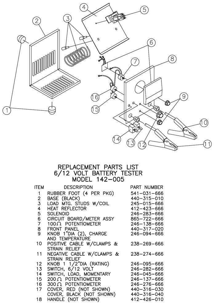 1854 Solar 200 Amp Load Tester