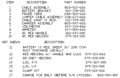Solar FMB1224 Fix Mount Starter/Charger 12 24 Volt