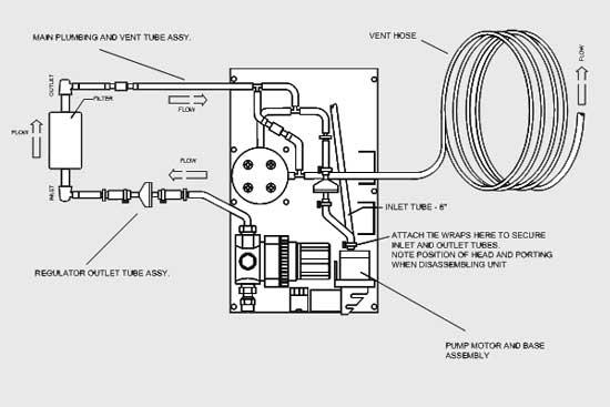 RA19870 Robinair RA19604A Refrigerant Identifier Major