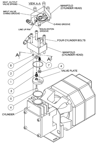 536774 PROMAX Valve Replacement Kit (Top Section Of