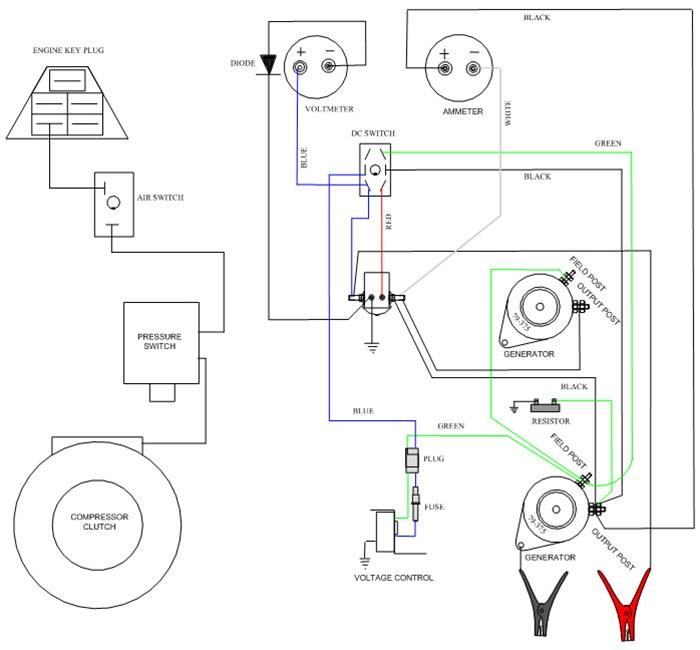 11-602 GoodAll Start-All 12 Volt Gasoline Engine Powered