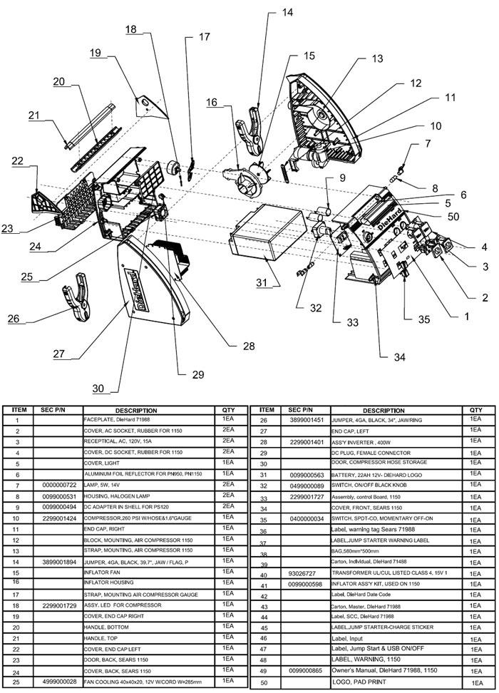 71988 DieHard Portable Power 1150 Jump-Starter/AC-DC Power