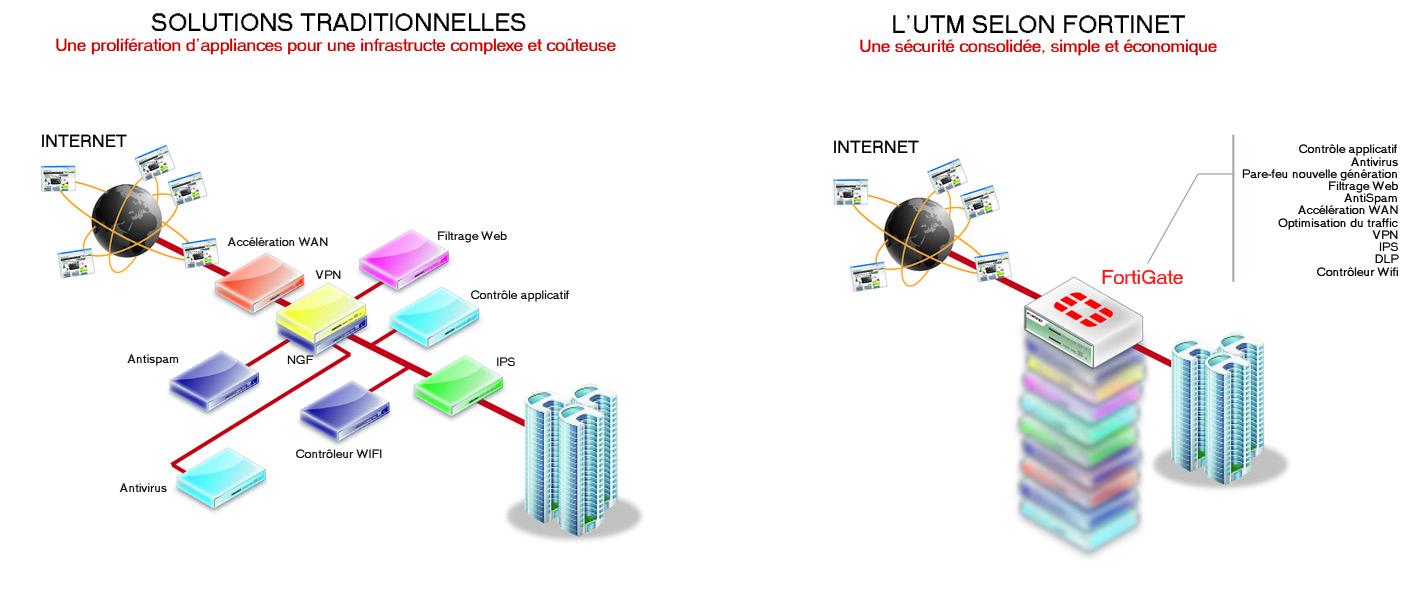 WirelessNetworkDiagram