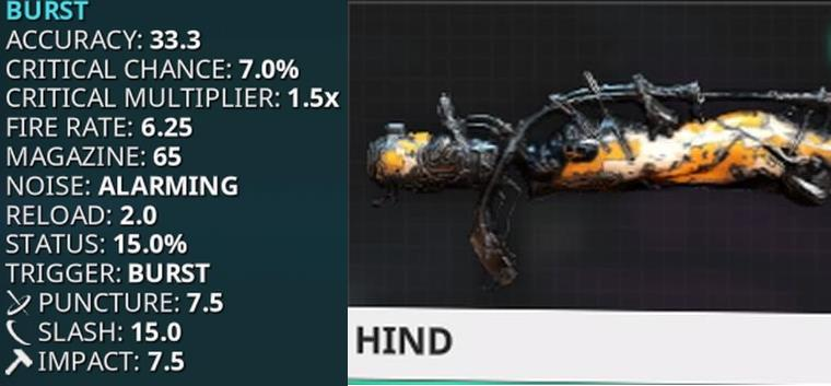 hind stats 1