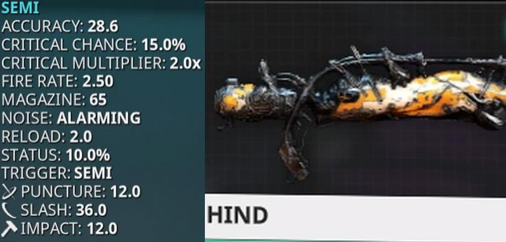 Hind stats 2