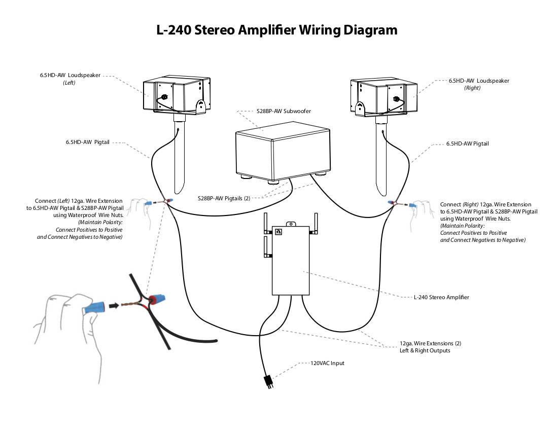 hight resolution of  and is stable down to 2 ohms to support its use with just about any loudspeaker to drive any two channel stereo outdoor audio system