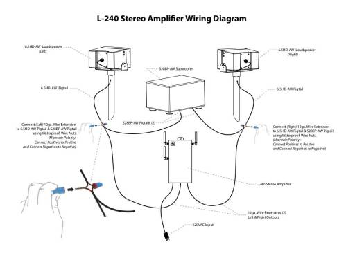 small resolution of  and is stable down to 2 ohms to support its use with just about any loudspeaker to drive any two channel stereo outdoor audio system