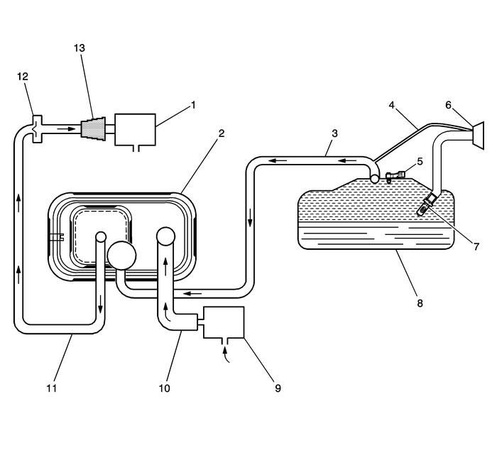 [DIAGRAM] 3800 Series 2 Engine Evap System Diagram