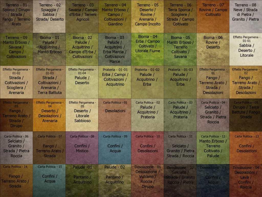 Descrizione delle Texture per i terreni di Inkarnate