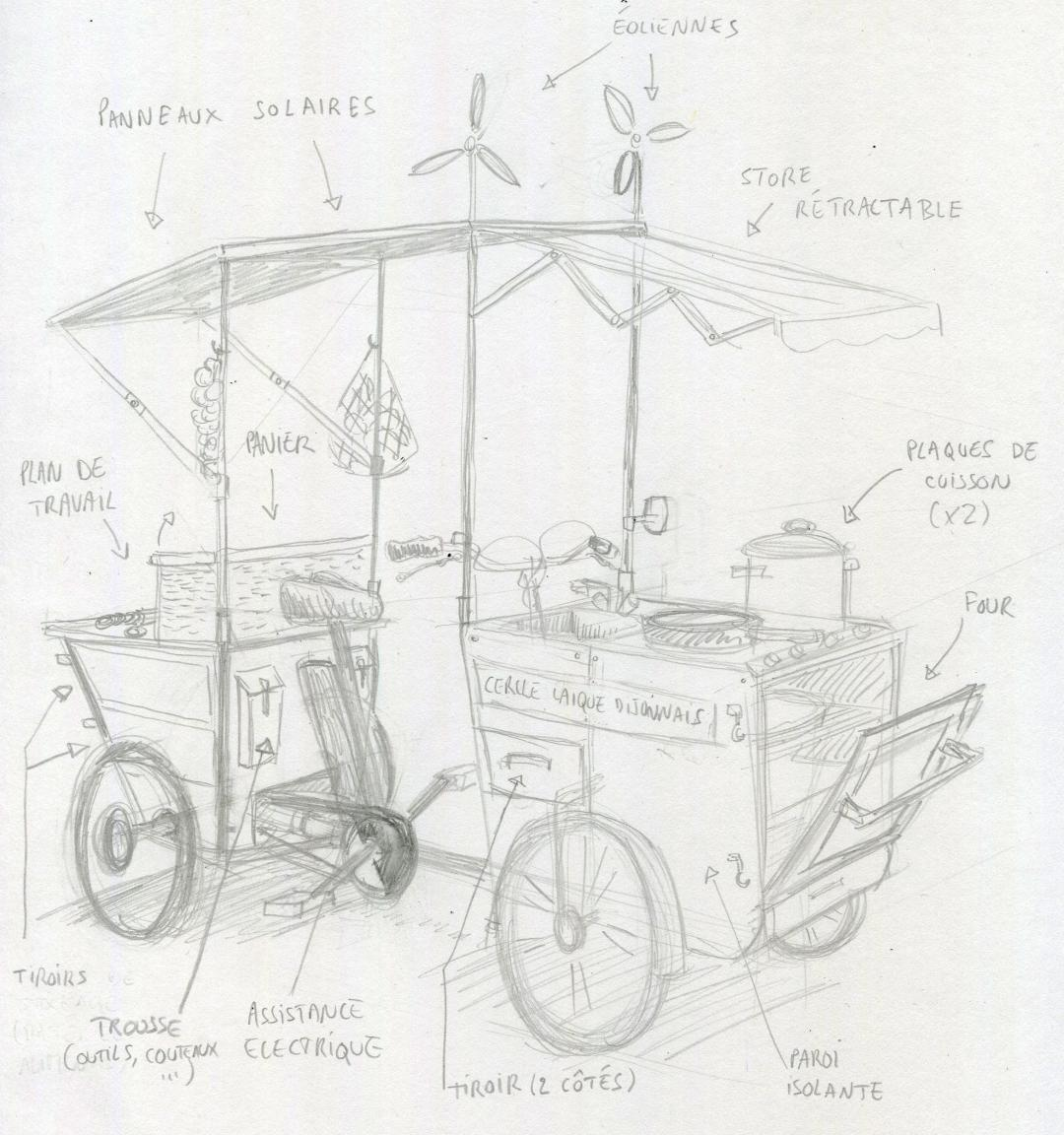 Illustration plan cuisine mobile