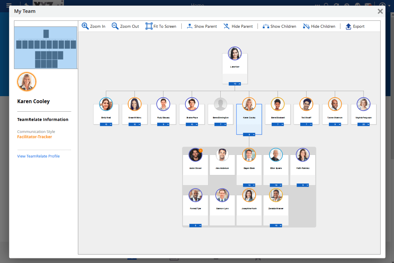 Dayforce provides an interactive chart to easily view the company structure and employee ranking users can better understand also management ceridian rh