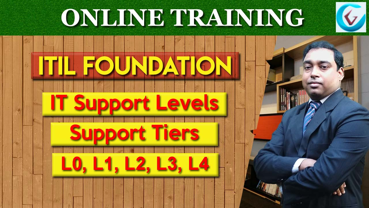 Explaining IT Support Levels: How L0, L1, L2, L3, L4 Support Tier Work